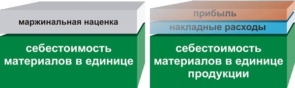 marzha1