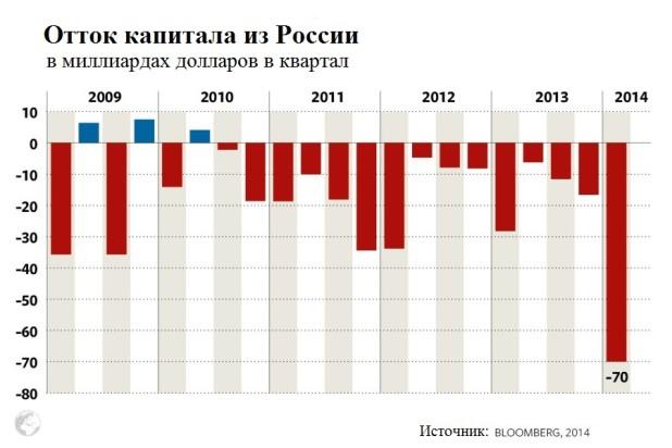 infografika_ottok_kapitala