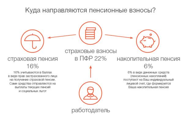 pension_saving