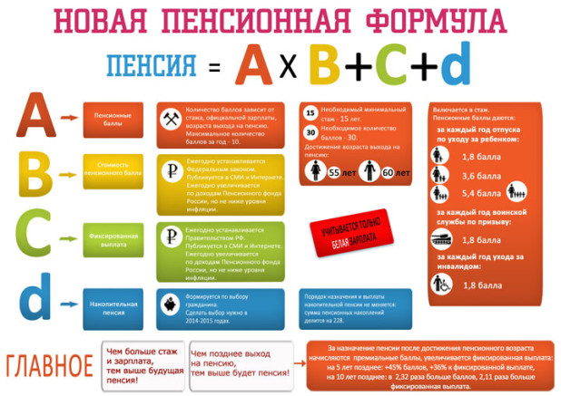new_formula_pensii