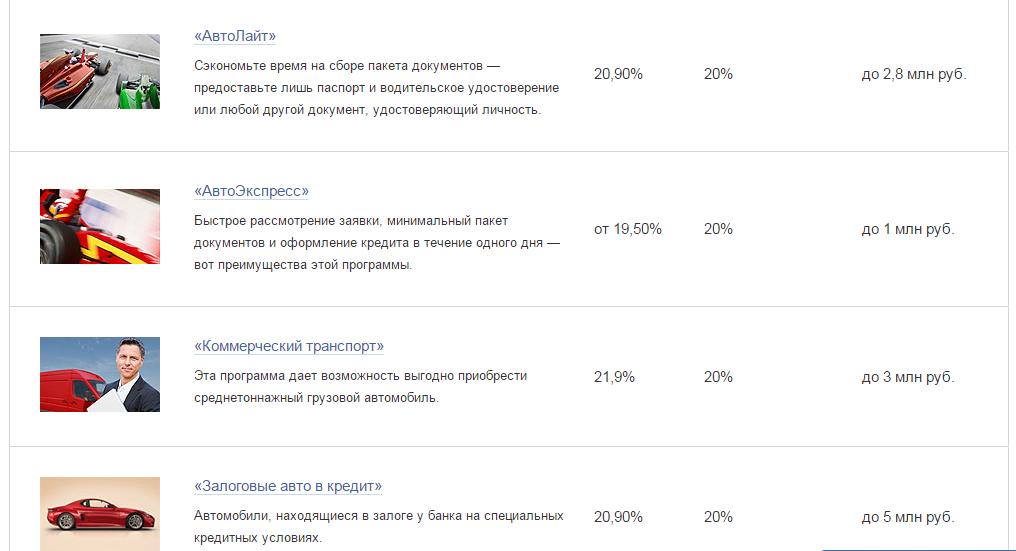 Условия и ставки по автокредитам ВТБ24