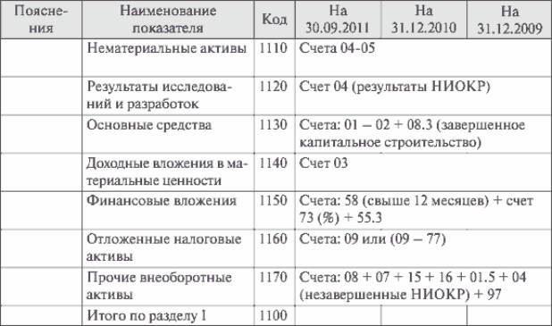 N_11-11_48-60_tabl_1