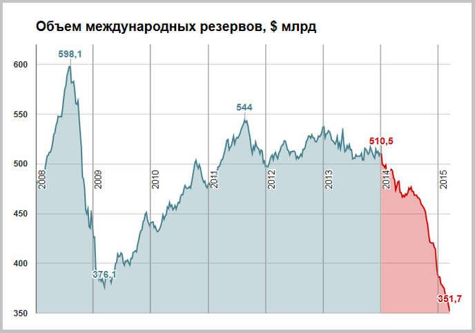 ZVR_Rossija2