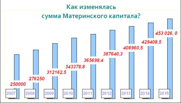 materinskiy_kapital